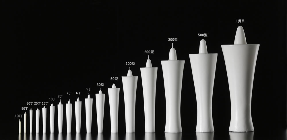 蝋燭サイズ規格表